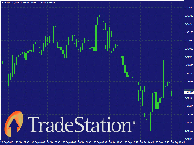 TradeStation_1989_copy.jpg