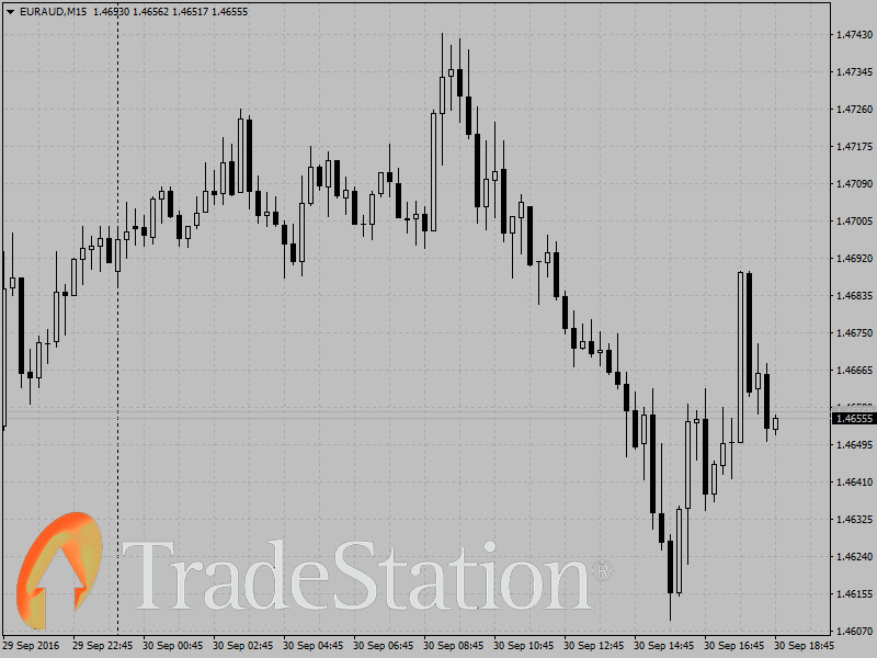 TradeStation_1994_copy.jpg
