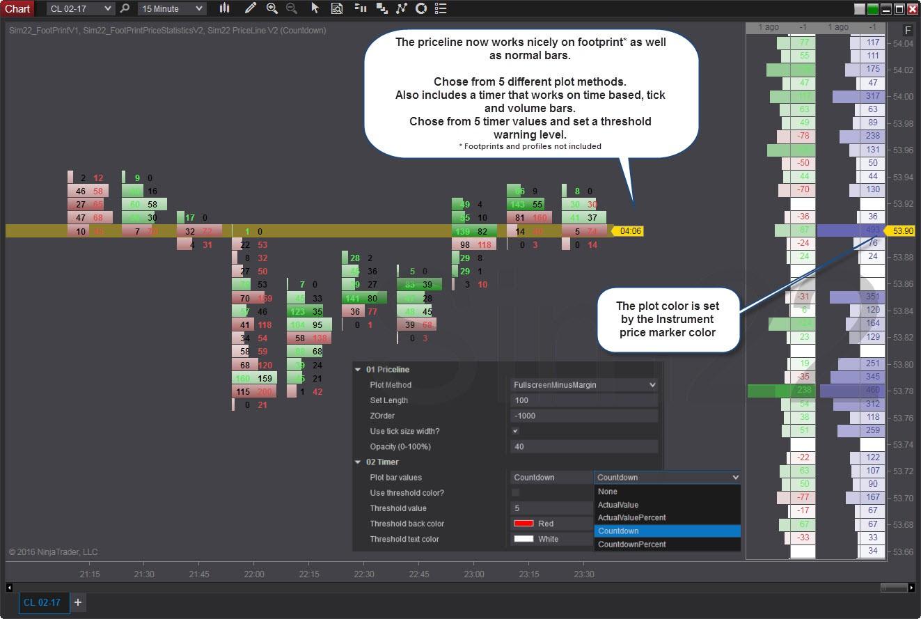 NT8 NinjaTrader 8 indicators - Page 2
