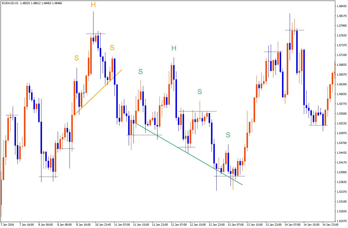 same chart smaller patterns.png