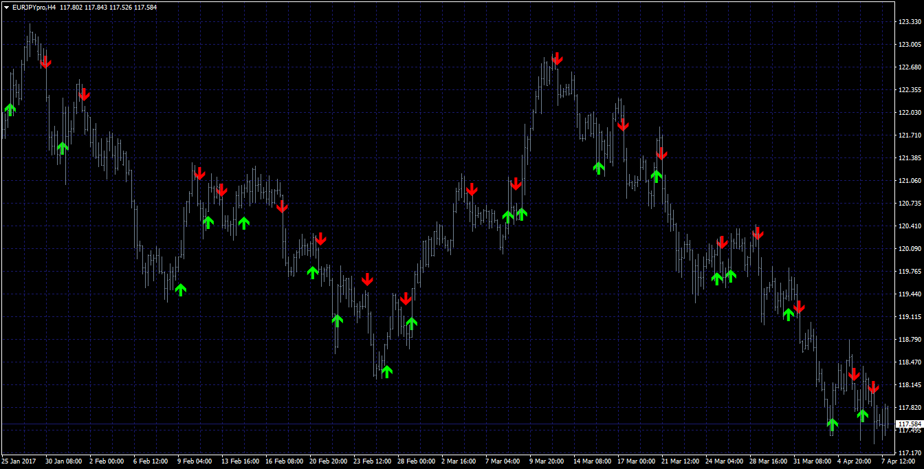 MT4 Indicators with alerts/signals - Page 28