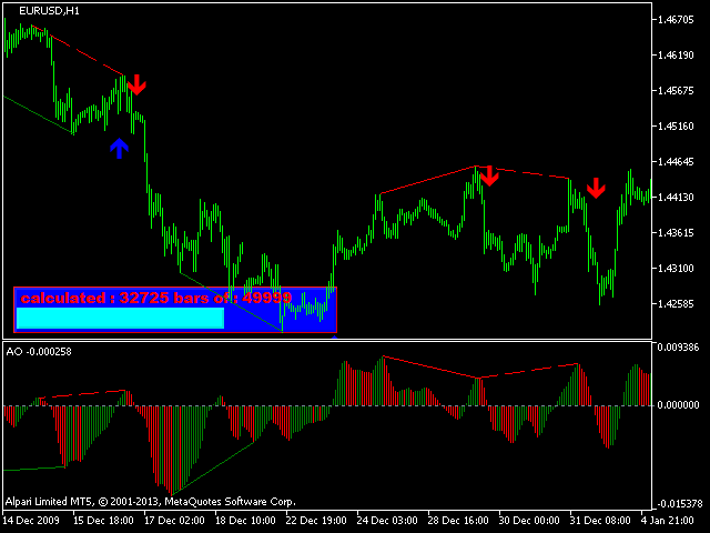 Forex time mt5