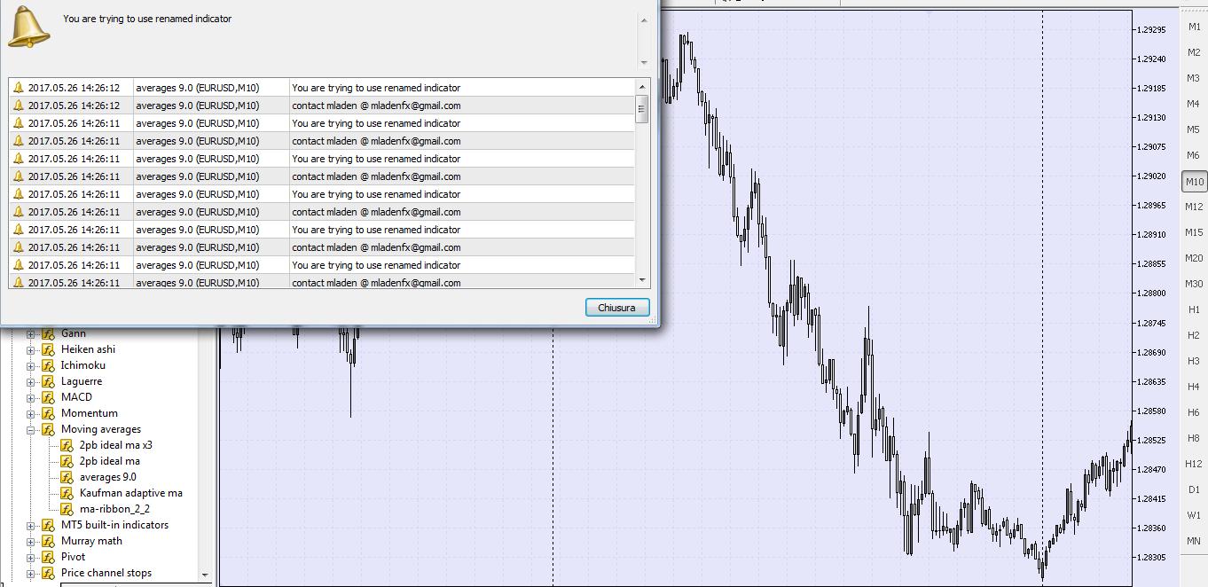 Metatrader 5 Versions of indicators  - Page 13