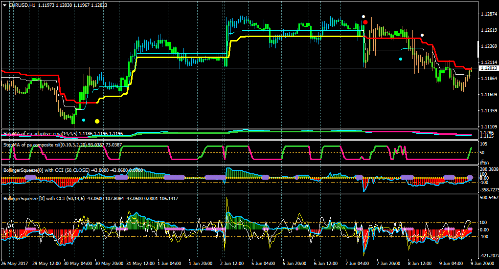 Bollinger Band type indicators for MT4 - Page 17