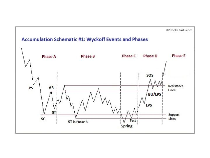 Anil mangal course and forex or trading