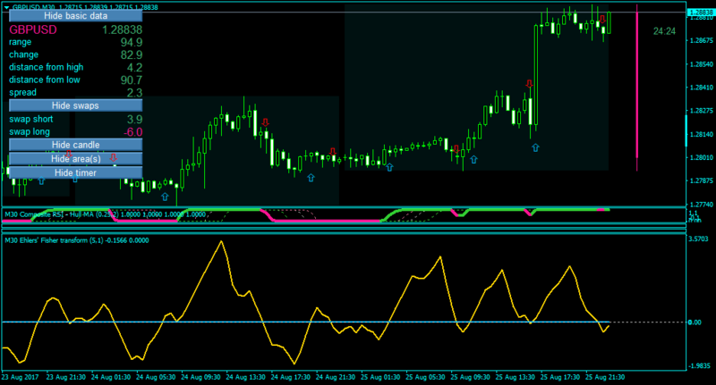 Forex lines ver. 7 download
