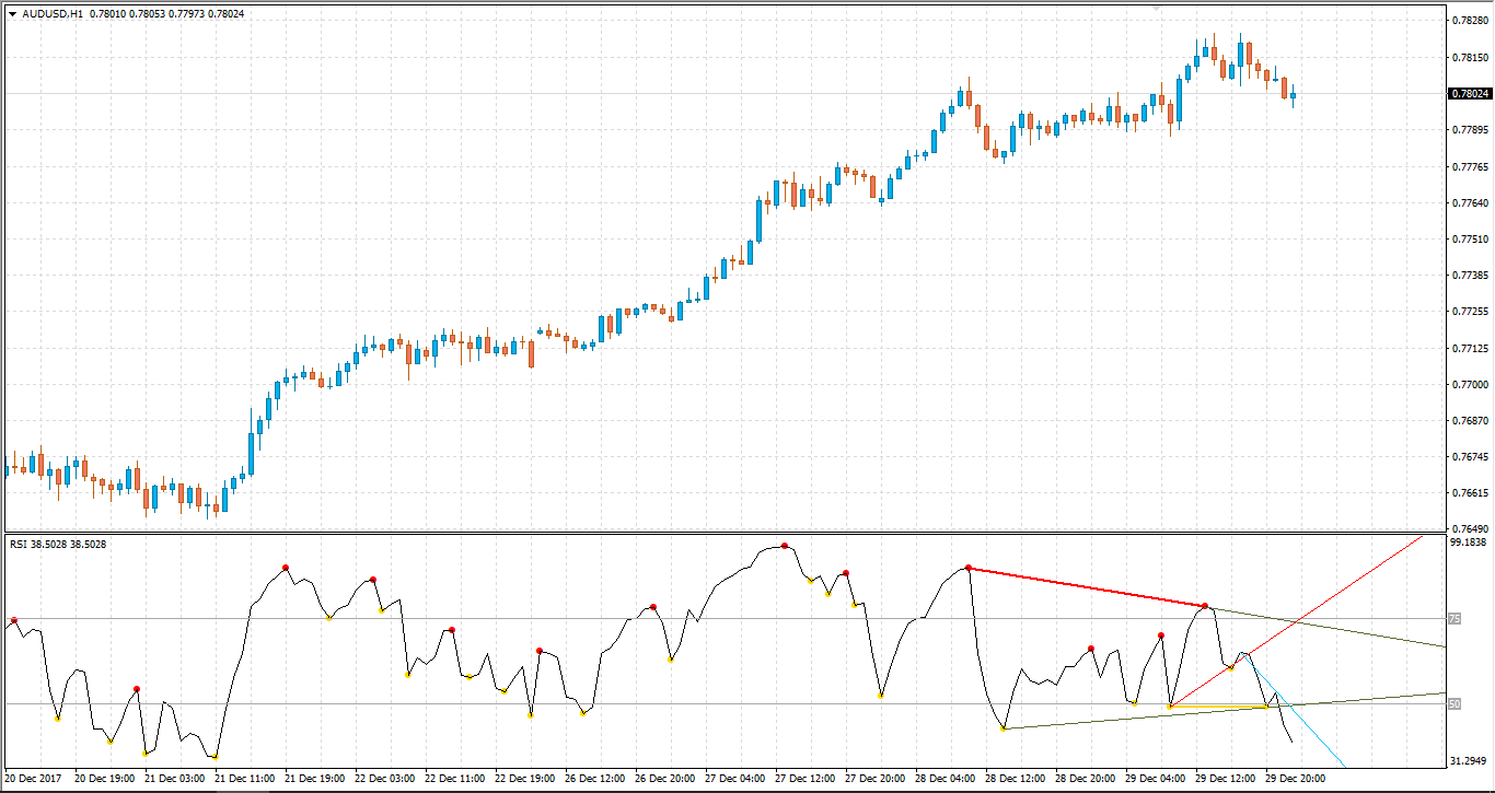 AIO Divergence mq4