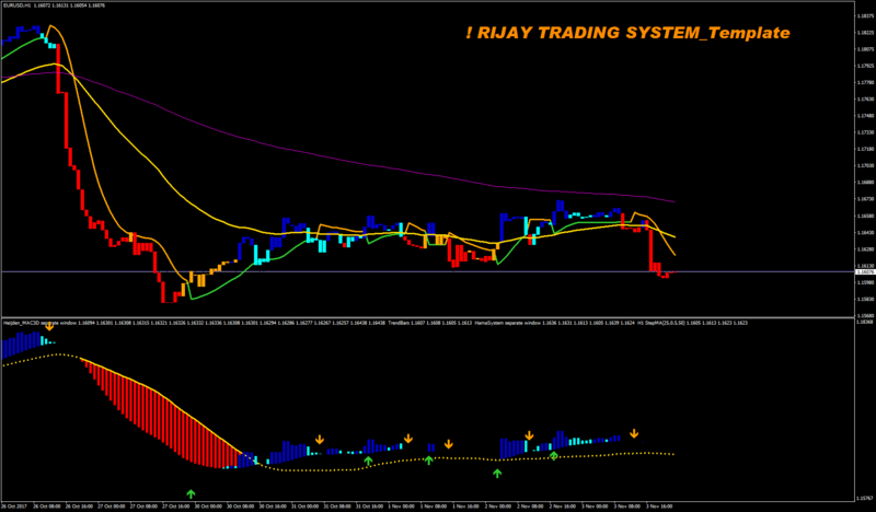 ! RIJAY TRADING SYSTEM.png