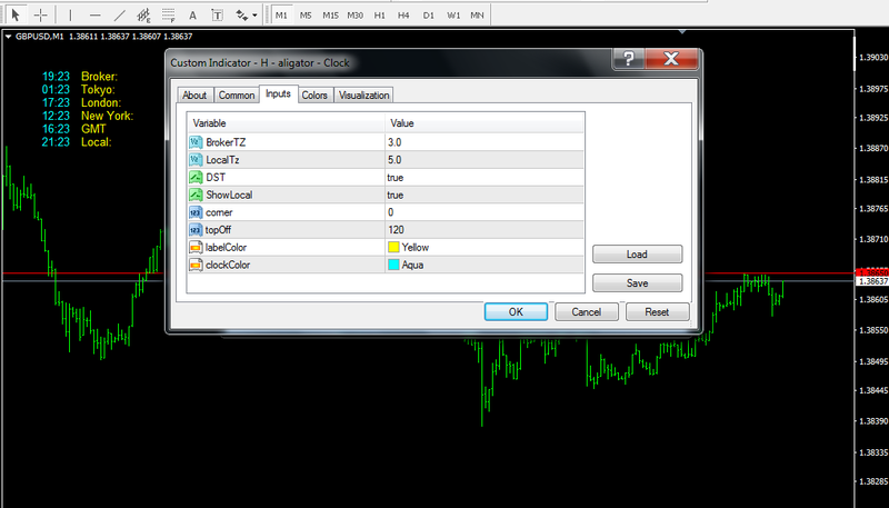 Forex clock indicator