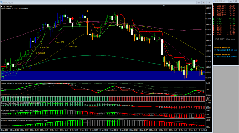 BINARY OPTIONS TRADING STRATEGY & IDEAS - Page 64