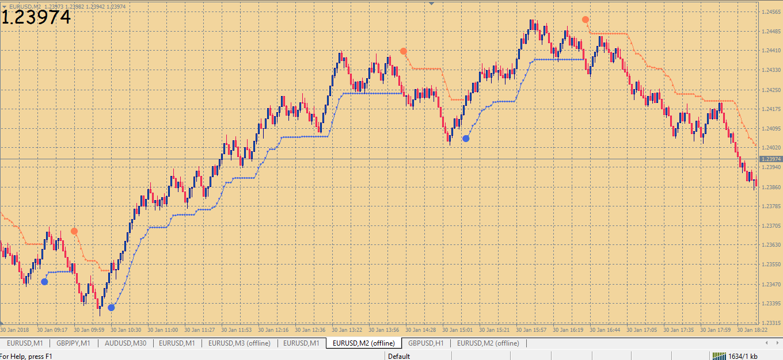 Range and Renko Indicators for MT4 - Page 3