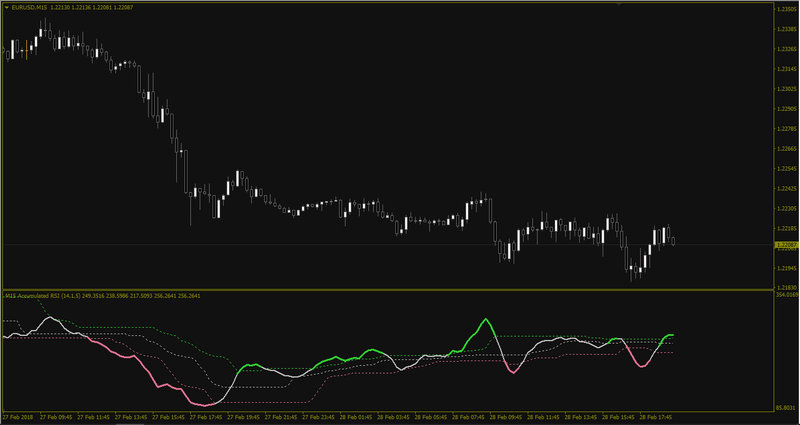 rsi_accumulated_ifloating_levelsp - Quantile levels.jpg