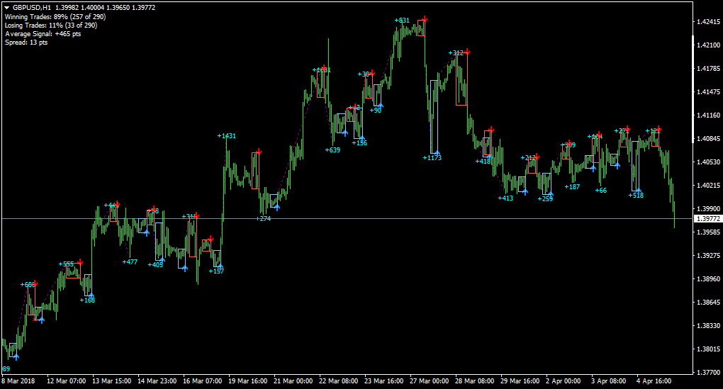 Need Point Zero Day Trading Indicator 4 5 With Scanner(Latest Version)