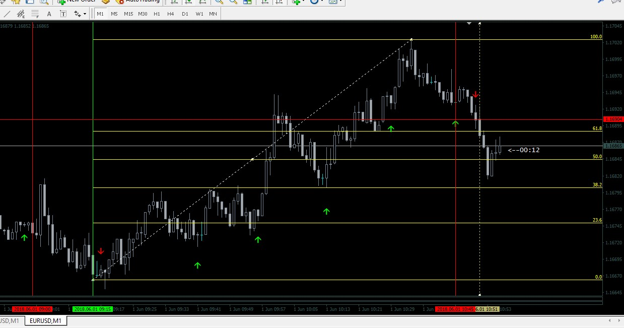 BINARY OPTIONS TRADING STRATEGY & IDEAS - Page 170