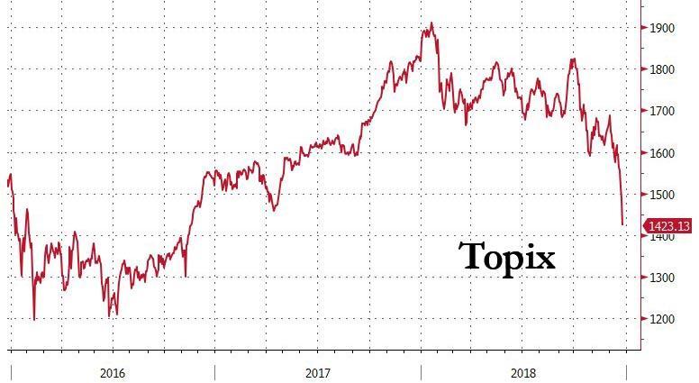 nikkei 225 bear_0 jpg