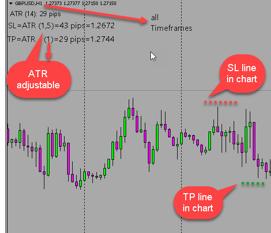 What is a Pip in Forex? - blogger.com