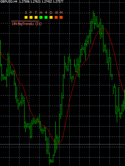 JJn big trend current pair.PNG