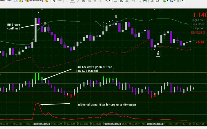 BINARY OPTIONS TRADING STRATEGY & IDEAS - Page 207