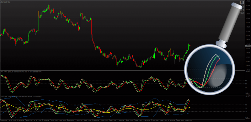 3_LINE_TDI_TRADERS_DYNAMIC_INDEX_SMOOTHED_MT4 copy (1).png