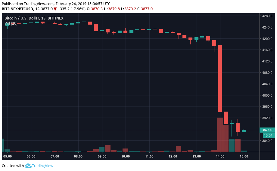 Bitcoin-Dumping-on-the-15-minute-chart.png