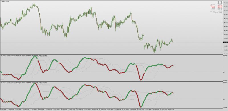 Relative volatility index mt4 forex l intelligent horizons eduhub investment