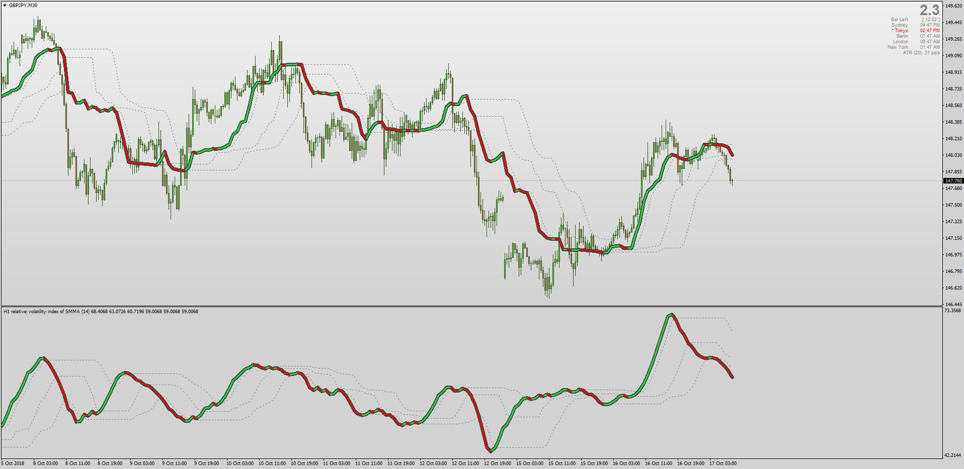 Volatility 75 index mt4 broker list