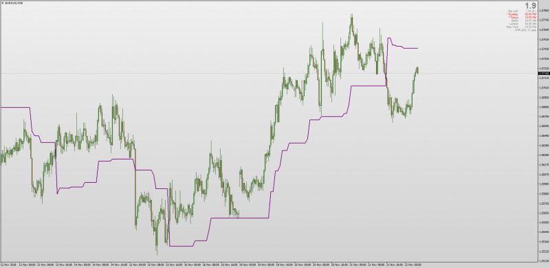Volatility Pivot indicator for MT4.png