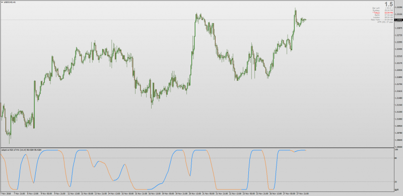 Adaptive RSX of MA indicator MT4.png