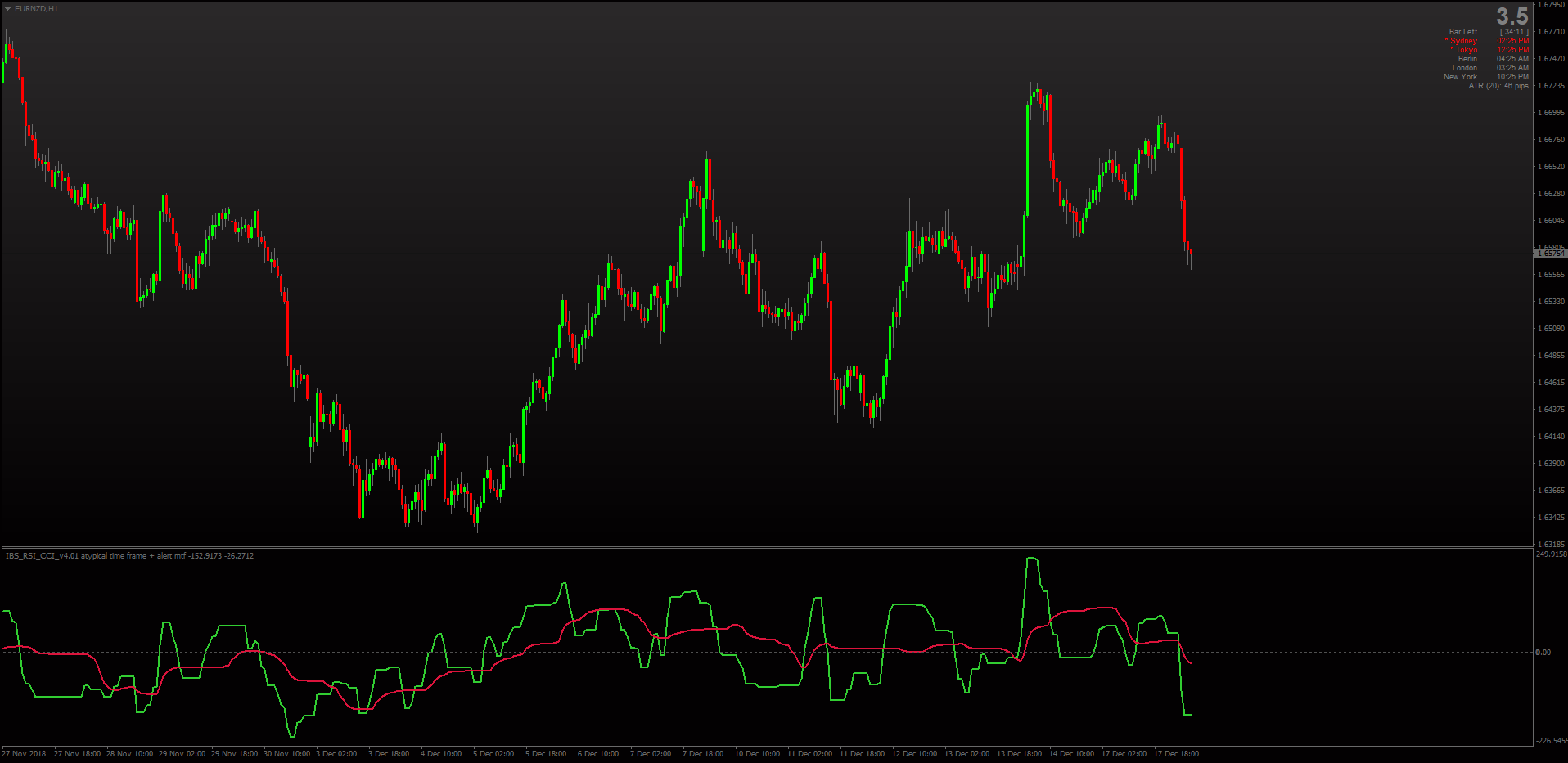 IBS RSI CCI indicator for MT4.png