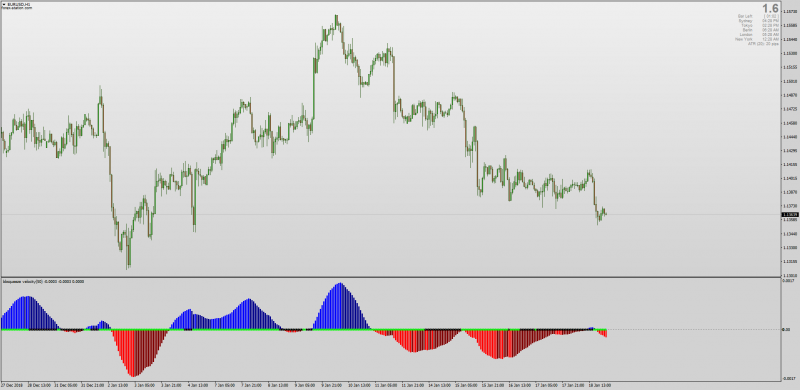 Bollinger Band Squeeze indicator with Jurik for MT4.png