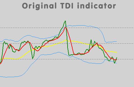 Tdi indicator forex factory