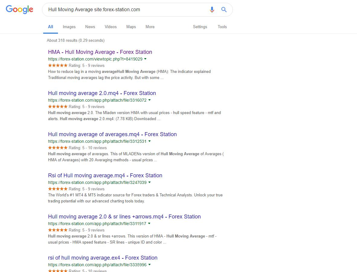 How-to-search-forex-station-with-google.jpg