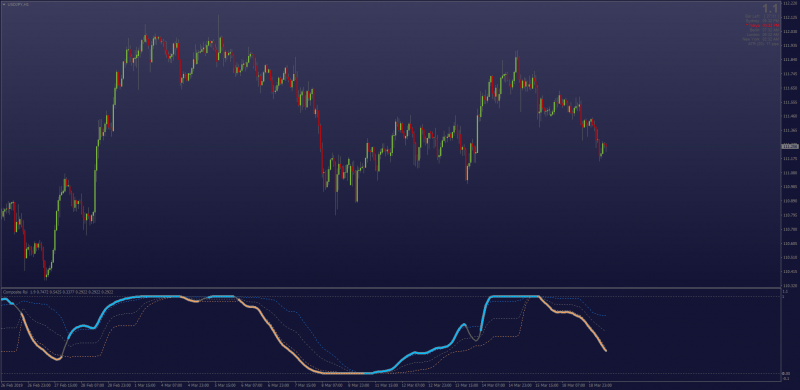 Composite RSI indicator MT4.png