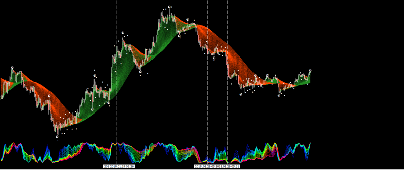 Rainbow Stochastic for MT4.png