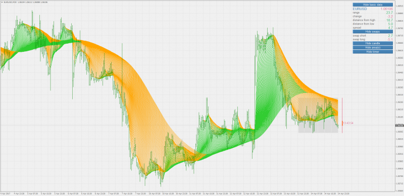 Moving Averages Rainbow indicator MT4.png