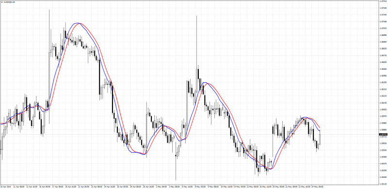 100pips_Momentum indicator mt4.png