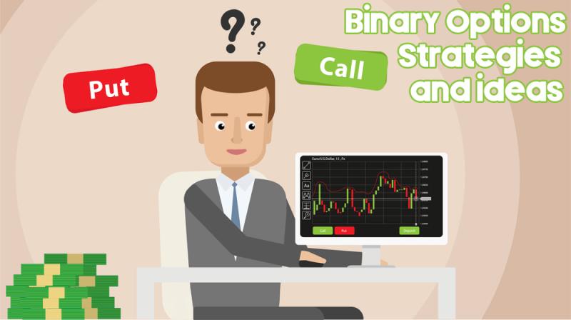 Binary options srbija