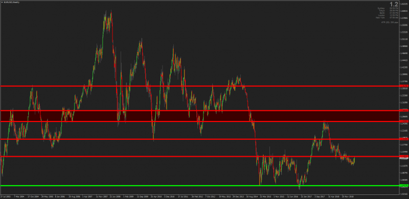 Drawing Support and Resistance Guide 9.png