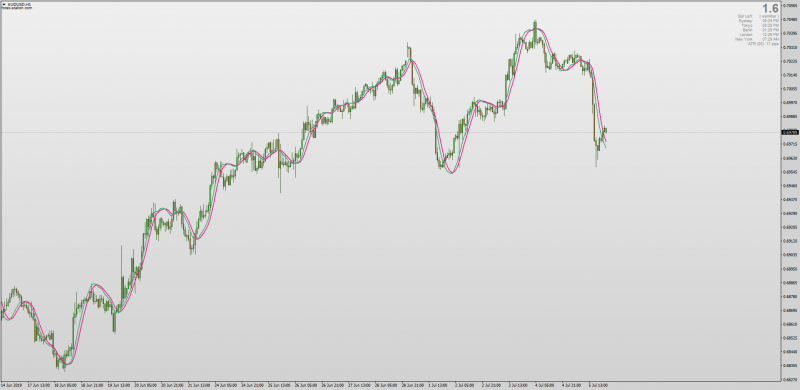 Oracle Move Indicator for MT4.png