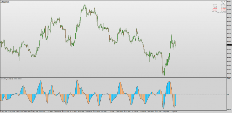 Jaimo MACD indicator for MT4.png