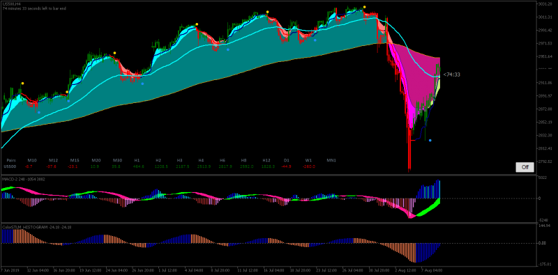 squeezed oma moving average.4.png