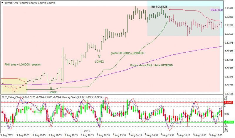 EURGBP20190810M5a.png