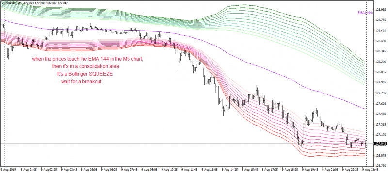 GBPJPY20190809M5d.png