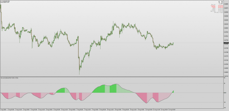 RSI T3 Slope indicator with Multi Time Frame Alerts for MT4 png