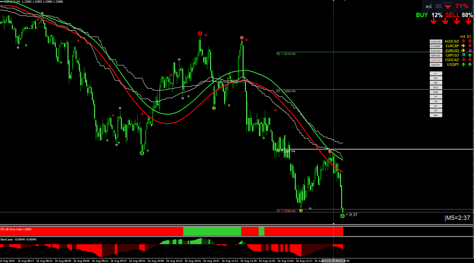 BINARY OPTIONS TRADING STRATEGY & IDEAS - Page 242