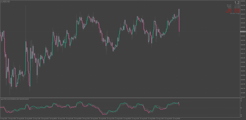 USDJPY-23-August-2019-Drops-From-China-News.png