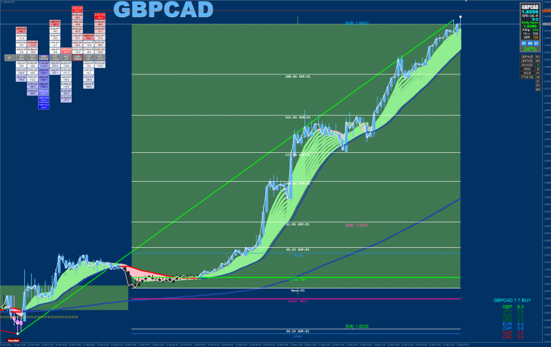 15 Min GBPCAD.png
