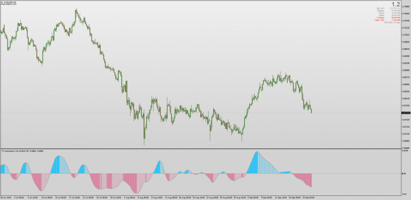 T3 Momentum indicator for MT4.png