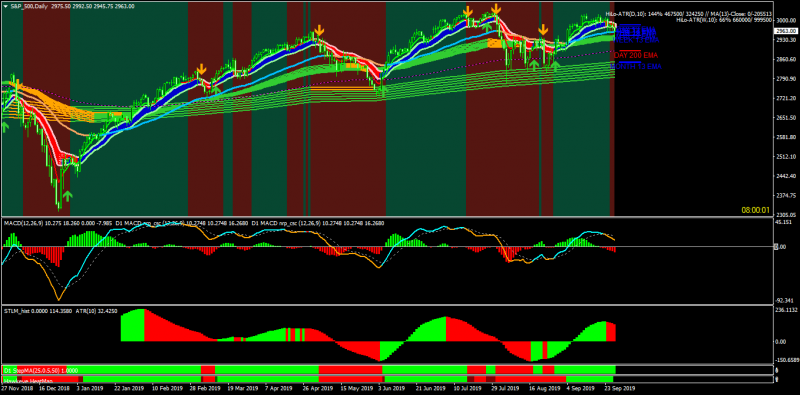 S&P_500Daily.png