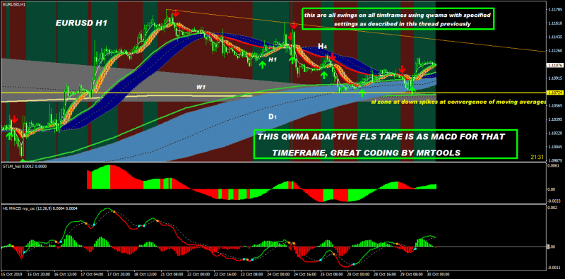qwma adaptive fls as macd on chart.png
